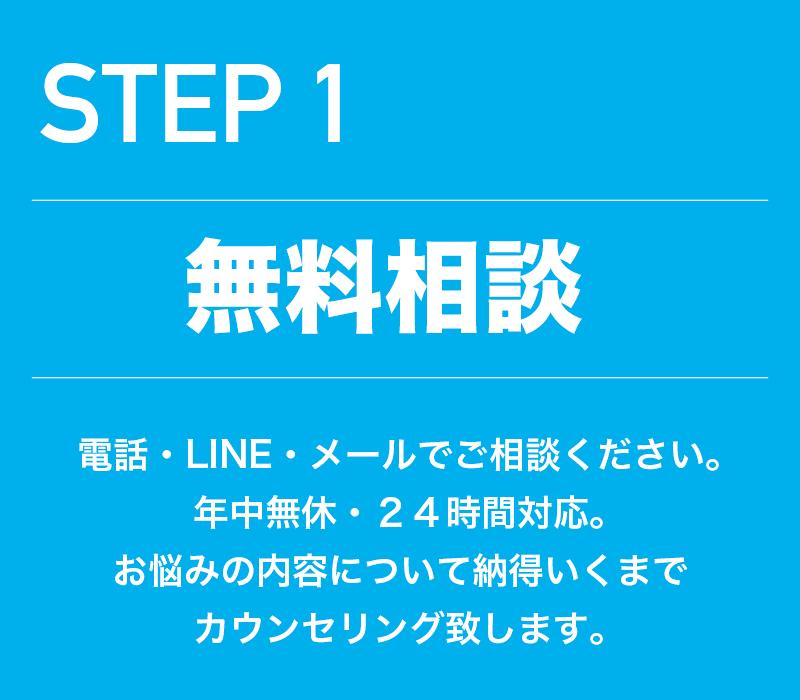 退職代行STEP-1